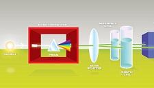 spectroscopy-in-a-suitcase-uv-vis-teache...