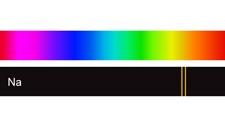 Spectroscopy Principles