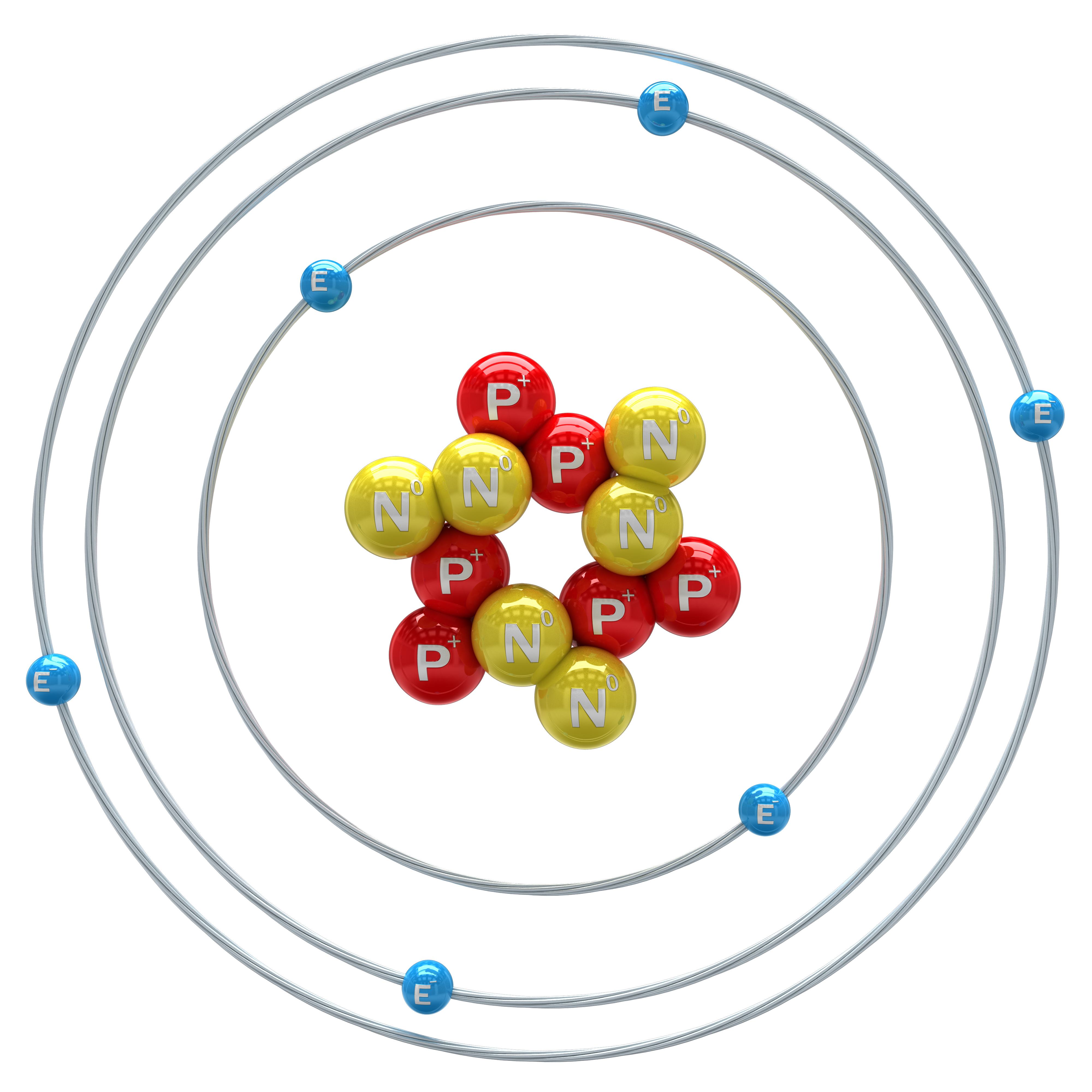 The Planetary or Solar System Model of Atom - Pics about space