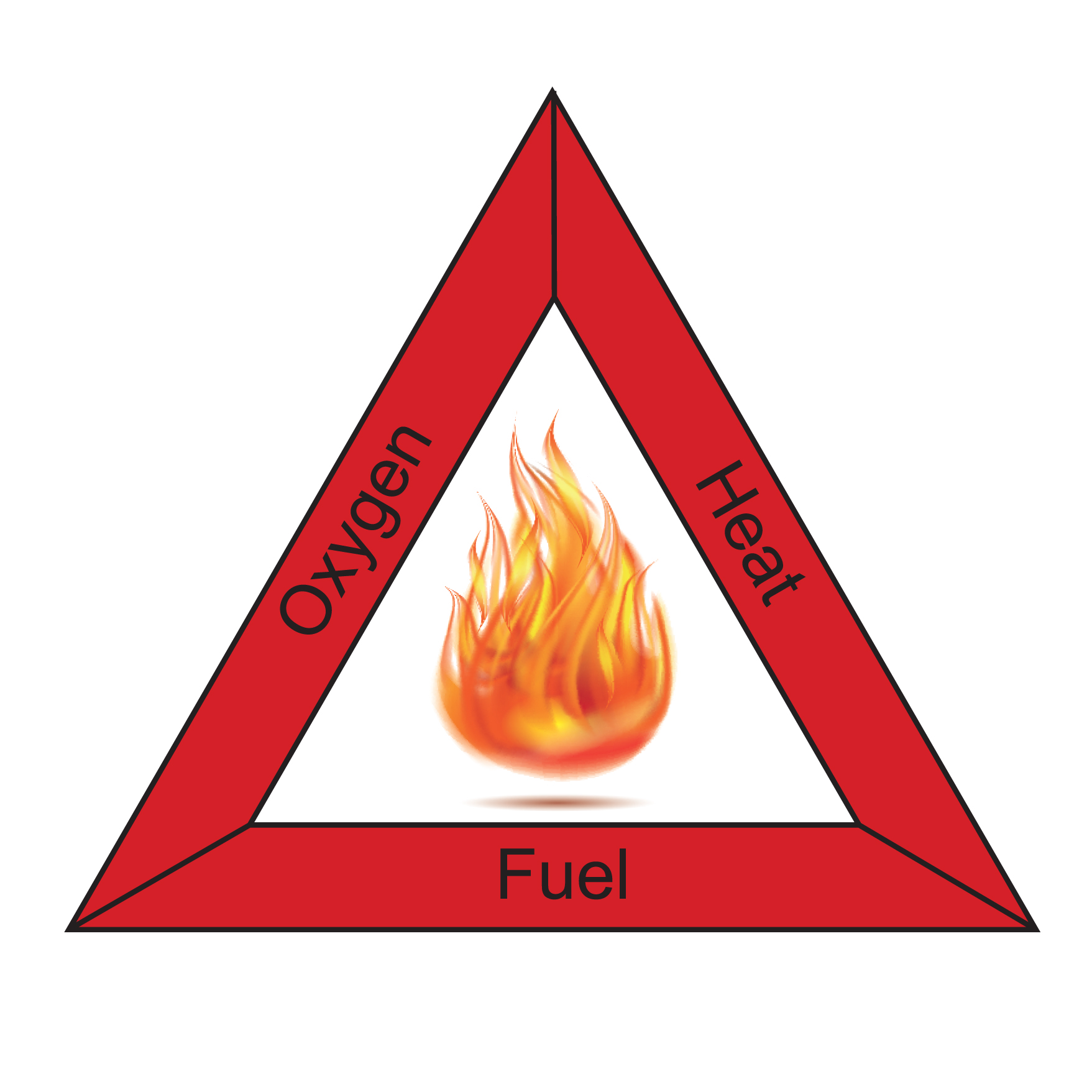 fire triangle It's believed a match or a cigarette ignited a fire that consumed the triangle  shirtwaist factory, sparking a call for reforms by horrified new.