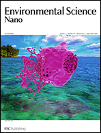 Cover image for Environmental Science: Nano