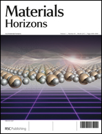 Cover image for Materials Horizons