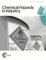 Cover image for Chemical Hazards in Industry