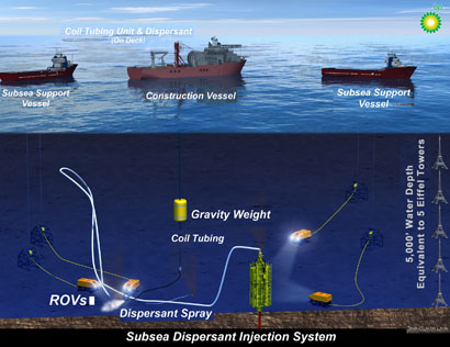 Scheme of underwater test