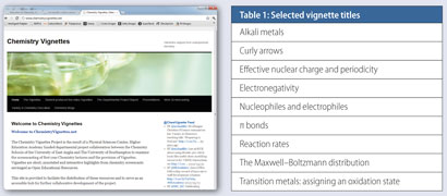 A screenshot fromt he Chemistry Vignettes website