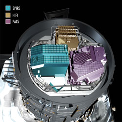 The instruments on-board Herschel