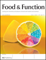 Cover image for Food & Function, select for current issue