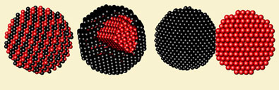 Graphical representation of alloy, core-shell and linked monometallic nanoparticles. Pt is black and Ru is red