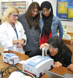 Students using an IR spectrometer