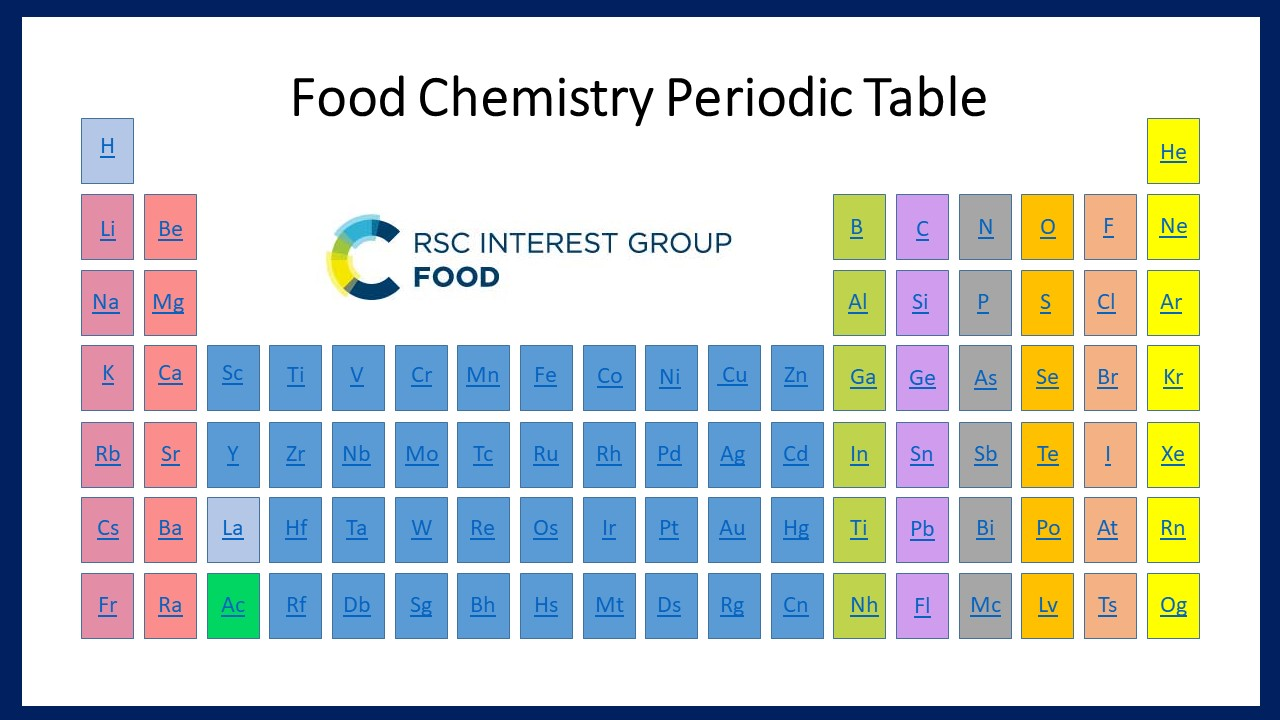 Food Related Periodic Table