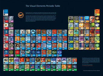 Rsc press release sherlock and dr watson back rscs visual visual elements periodic table urtaz Gallery