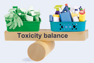 Green products balanced against not-green ones