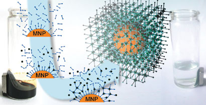 MOF magnets deliver drugs
