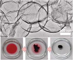 Graphene capsules