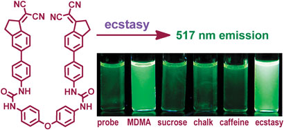 Structure of fluorogenic probe and results of tests with ecstasy, MDMA, sucrose, chalk and caffeine