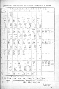 Fig 3 A 1905 version of the Table