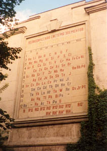 Periodic Table, St Petersburg