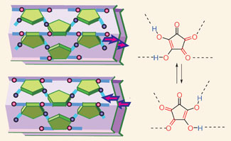 Ferroelectric material based on small hydrogen-bonded molecular crystals of croconic acid