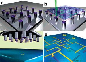 nanotube circuits