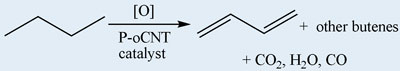 Schematic for reaction of butane to butadiene