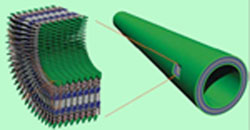 Conducting nanotube