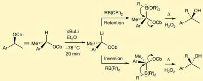 Synthesising tertiary alcohols