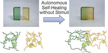 Self healing gel material