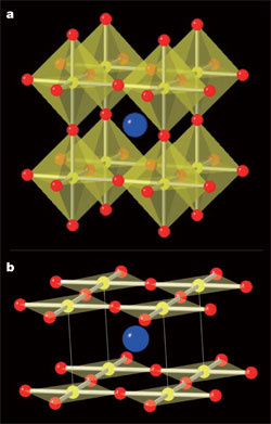 Structural transformation of iron oxide